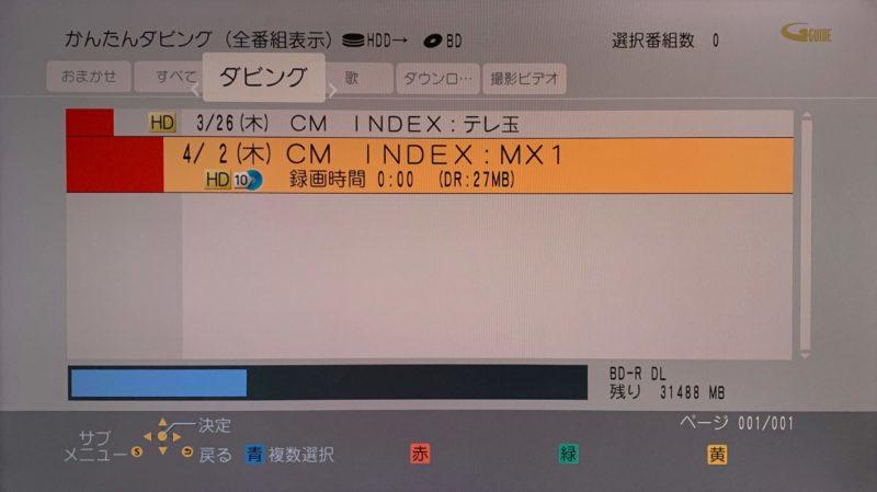 CM INDEX TOKYO MX1